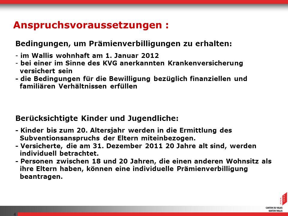 4 Bedingungen, um Prämienverbilligungen zu erhalten: - im Wallis wohnhaft am 1.