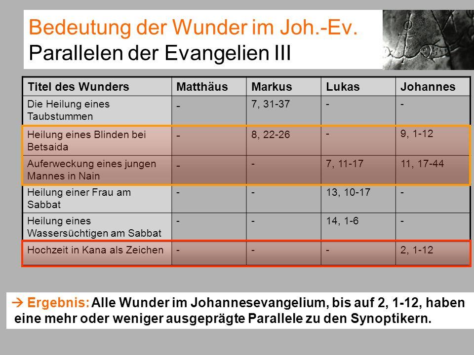 Bedeutung der Wunder im Joh.-Ev.Vergleich der Evangelien I a.