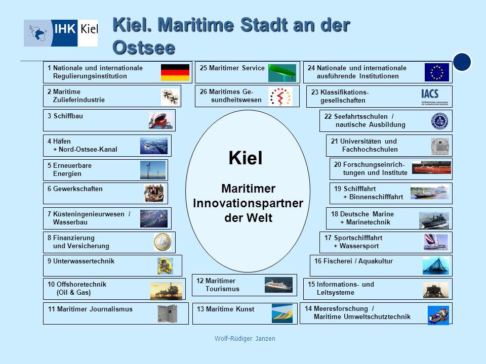 Wolf-Rüdiger Janzen Kiel. Maritime Stadt an der Ostsee Maritimer Innovationspartner der Welt Kiel 24 Nationale und internationale ausführende Institut