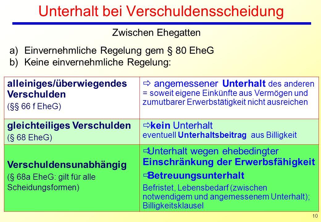 10 Ganner Unterhalt bei Verschuldensscheidung Zwischen Ehegatten a)Einvernehmliche Regelung gem § 80 EheG b)Keine einvernehmliche Regelung: alleiniges