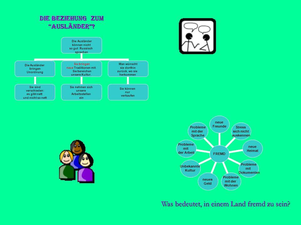Die Aufgabe der Staatsmigrationspolitik -Der Schutz der Rechte und der Interessen der Migranten -Die Beachtung der staatlichen Interessen bei der Realisierung des Migrationsprogramms - Die Regulierung der Ströme der Migranten -Die Bildung der Bedingungen der Annahme und der Anlage der Migranten -Die Kontrolle über die Beachtung der Gesetze über die Asylanten und Aussiedler Gesamtbevölkerung in Russland -145, 2 Mio 142,5 Mio -Die Bürger Russlands 1,0 Mio - Die Staatsangehörigkeit der anderen Länder 40 000-Die doppelteStaatsangehörigkeit 400 000 -Die Personen ohne Staatsangehörigkeit 1,3 Mio - Haben die Rubrik die Nationalität nicht ausgefüllt (Die Statistik der Bevölkerabschreibung)
