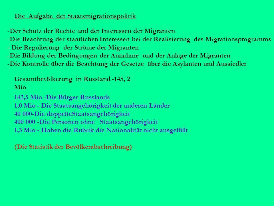 Die Aufgabe der Staatsmigrationspolitik -Der Schutz der Rechte und der Interessen der Migranten -Die Beachtung der staatlichen Interessen bei der Real