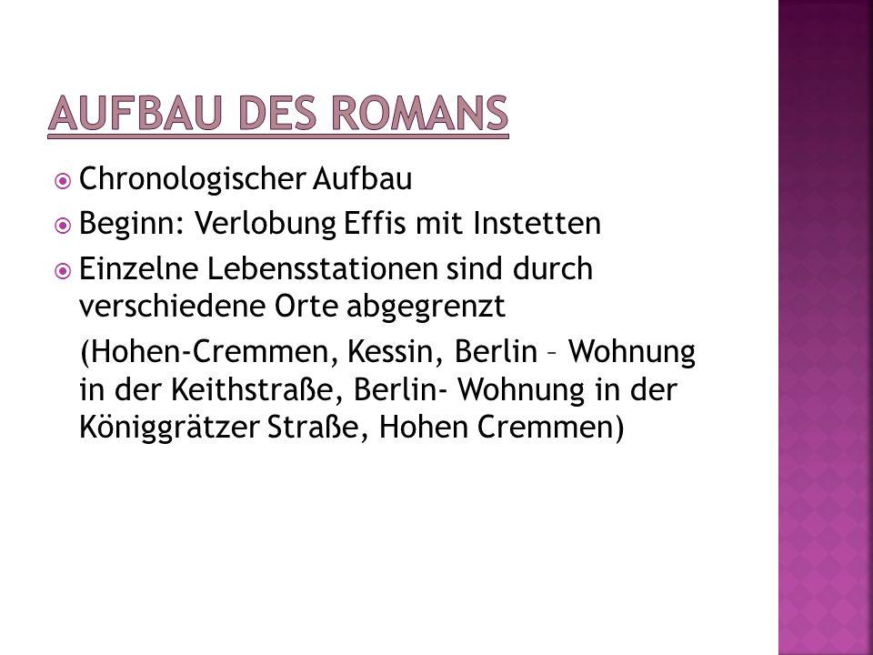 Chronologischer Aufbau Beginn: Verlobung Effis mit Instetten Einzelne Lebensstationen sind durch verschiedene Orte abgegrenzt (Hohen-Cremmen, Kessin,