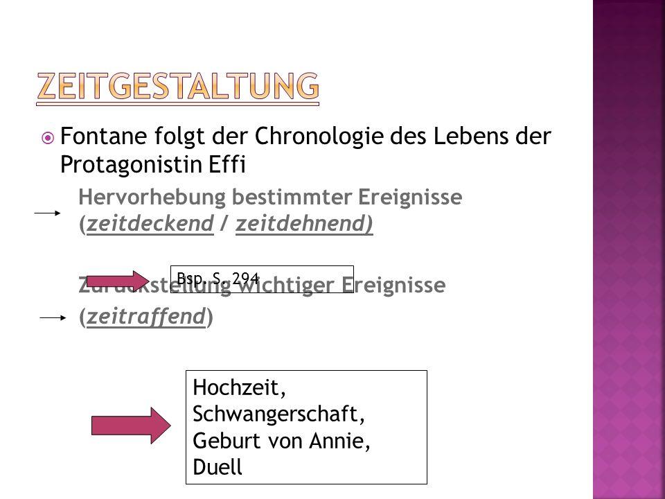Fontane folgt der Chronologie des Lebens der Protagonistin Effi Hervorhebung bestimmter Ereignisse (zeitdeckend / zeitdehnend) Zurückstellung wichtige