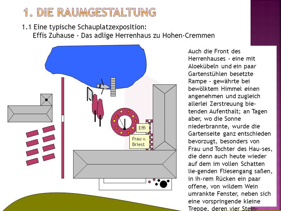 1.1 Eine typische Schauplatzexposition: Effis Zuhause - Das adlige Herrenhaus zu Hohen-Cremmen In Front des schon seit Kurfürst Georg Wilhelm von der