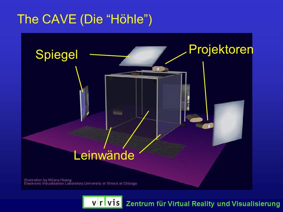 Zentrum für Virtual Reality und Visualisierung The CAVE (Die Höhle) Spiegel Projektoren Leinwände