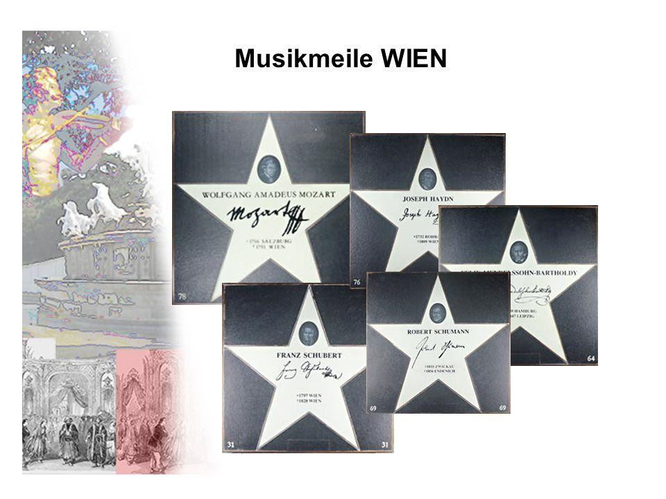 Wien um 1700 Einflüsse auf die Wiener Klassik