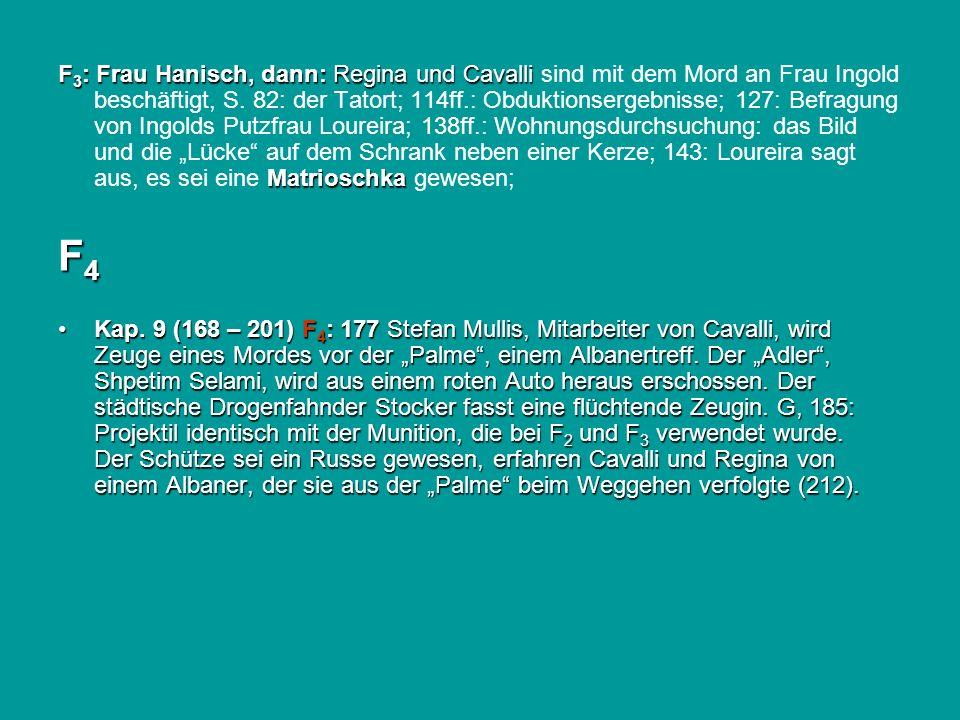 F 3 : Frau Hanisch, dann: Regina und Cavalli Matrioschka F 3 : Frau Hanisch, dann: Regina und Cavalli sind mit dem Mord an Frau Ingold beschäftigt, S.