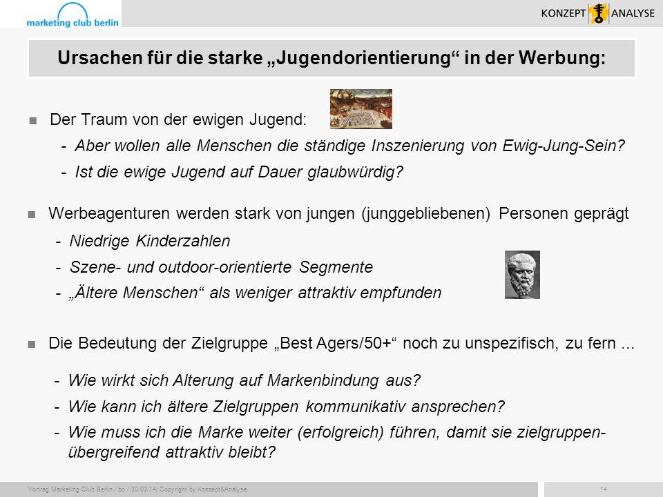 Vortrag Marketing Club Berlin / bo / 30/03/14/ Copyright by Konzept&Analyse14 Ursachen für die starke Jugendorientierung in der Werbung: Der Traum von