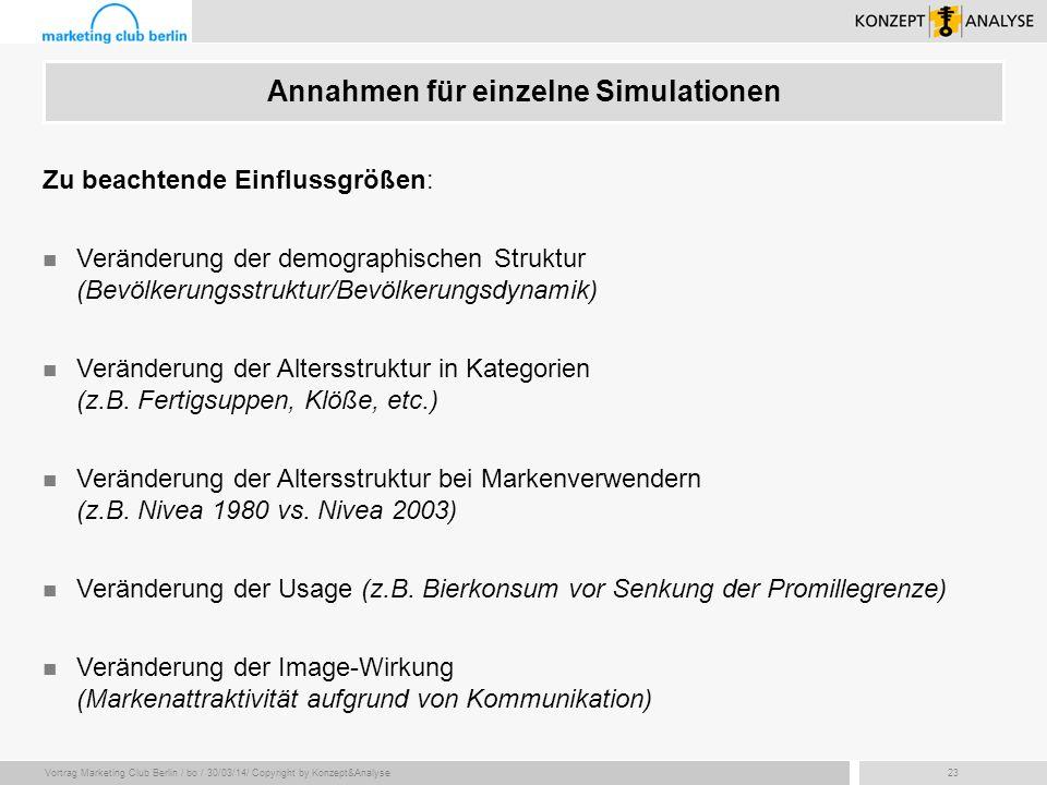 Vortrag Marketing Club Berlin / bo / 30/03/14/ Copyright by Konzept&Analyse23 Annahmen für einzelne Simulationen Zu beachtende Einflussgrößen: Verände