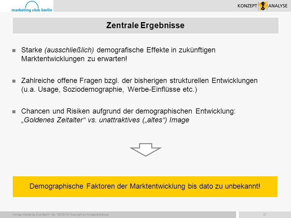 Vortrag Marketing Club Berlin / bo / 30/03/14/ Copyright by Konzept&Analyse27 Zentrale Ergebnisse Starke (ausschließlich) demografische Effekte in zuk