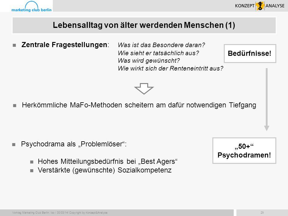 Vortrag Marketing Club Berlin / bo / 30/03/14/ Copyright by Konzept&Analyse29 Lebensalltag von älter werdenden Menschen (1) Zentrale Fragestellungen:
