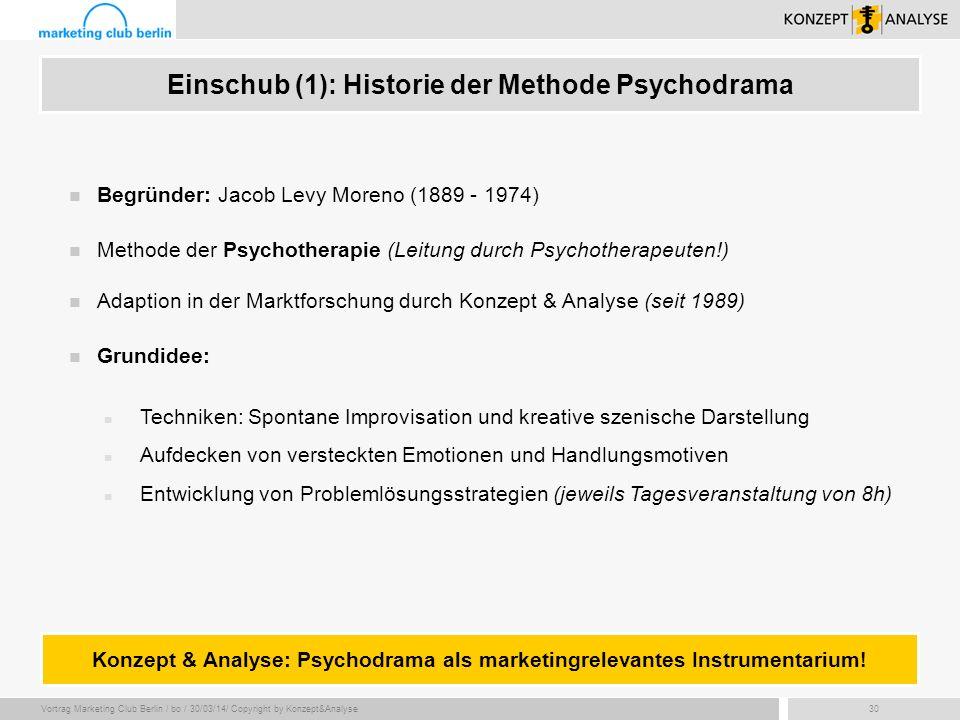 Vortrag Marketing Club Berlin / bo / 30/03/14/ Copyright by Konzept&Analyse30 Begründer: Jacob Levy Moreno (1889 - 1974) Methode der Psychotherapie (L