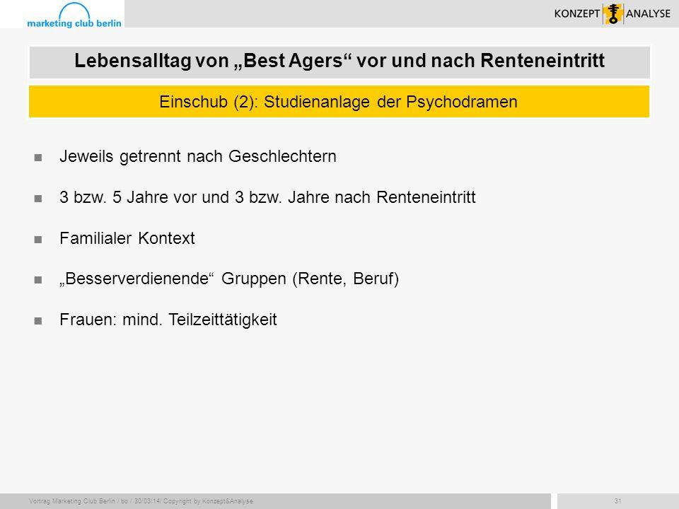 Vortrag Marketing Club Berlin / bo / 30/03/14/ Copyright by Konzept&Analyse31 Jeweils getrennt nach Geschlechtern 3 bzw. 5 Jahre vor und 3 bzw. Jahre