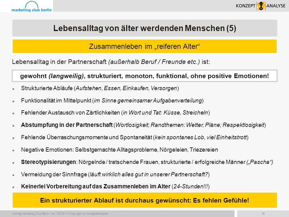 Vortrag Marketing Club Berlin / bo / 30/03/14/ Copyright by Konzept&Analyse35 Lebensalltag in der Partnerschaft (außerhalb Beruf / Freunde etc.) ist: