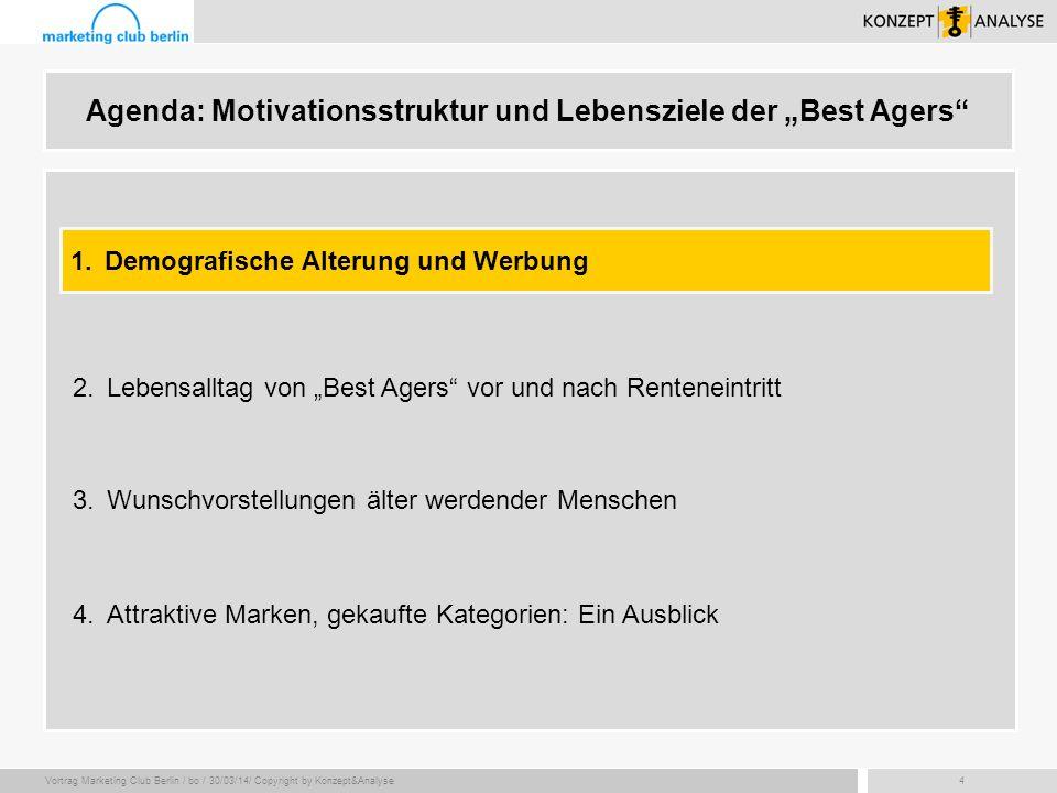 Vortrag Marketing Club Berlin / bo / 30/03/14/ Copyright by Konzept&Analyse5 Altersstruktur heute - Altersstrukturentwicklung morgen Demographische Alterung in Deutschland (Billeter-Maß J, 1950 - 2050) J = P (0-14) - P (50+) P (15-49) Best Agers Bevölkerung zum 31.12.2002 Gesamtpopulation: 82,522 Millionen MännerFrauen
