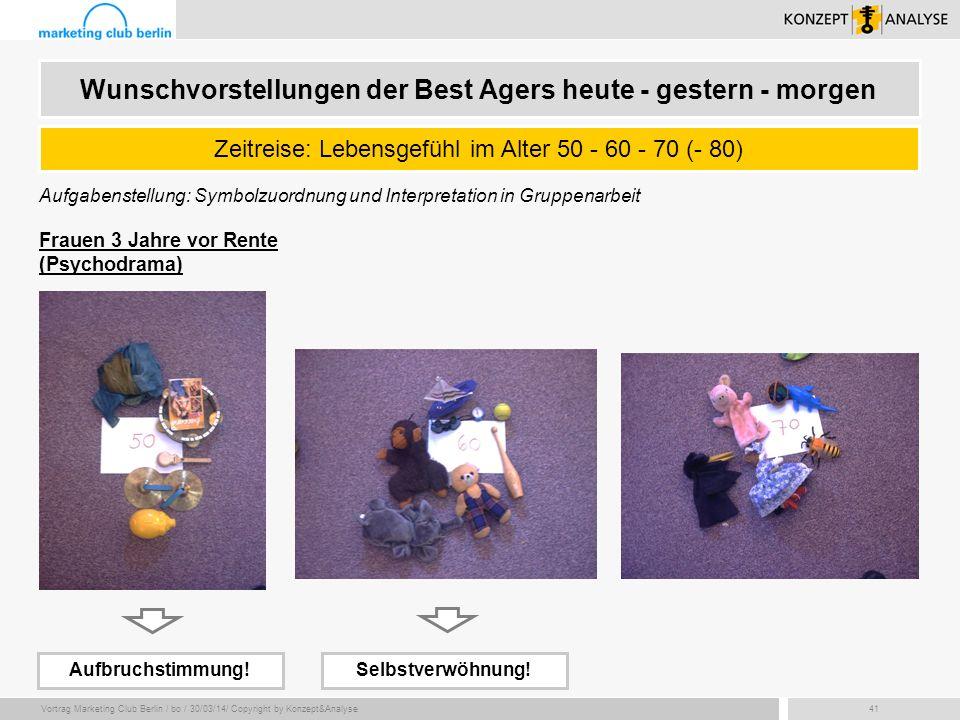 Vortrag Marketing Club Berlin / bo / 30/03/14/ Copyright by Konzept&Analyse41 Aufgabenstellung: Symbolzuordnung und Interpretation in Gruppenarbeit Ze