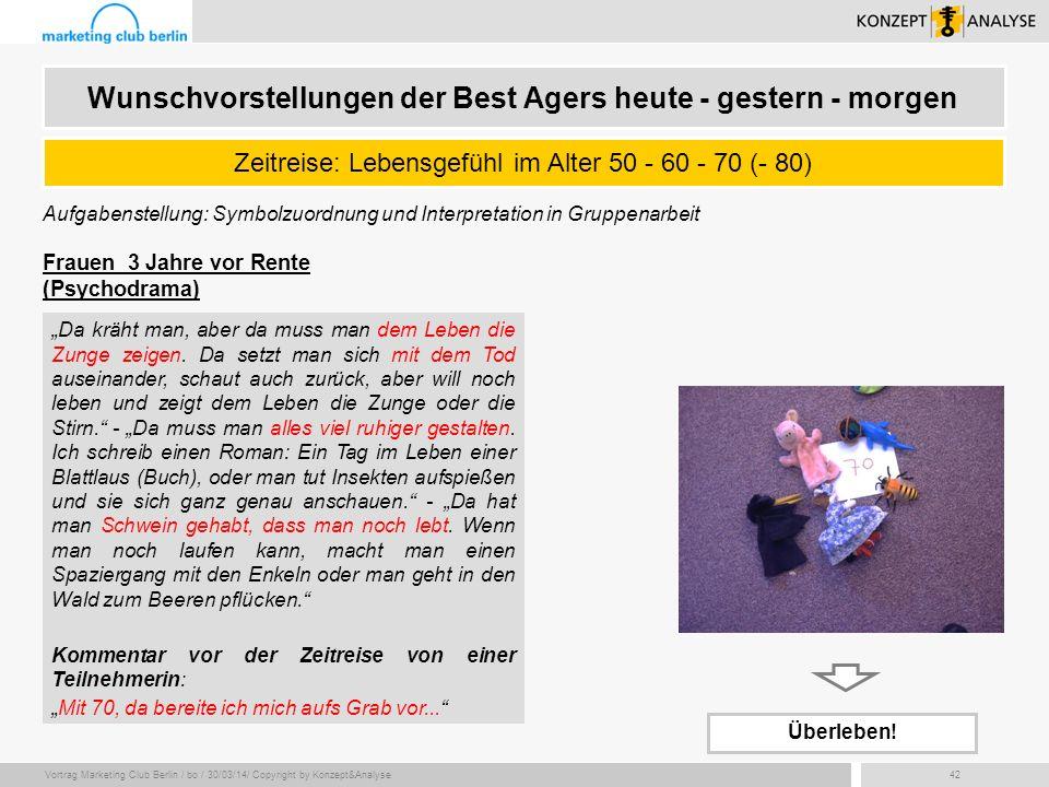 Vortrag Marketing Club Berlin / bo / 30/03/14/ Copyright by Konzept&Analyse42 Aufgabenstellung: Symbolzuordnung und Interpretation in Gruppenarbeit Ze