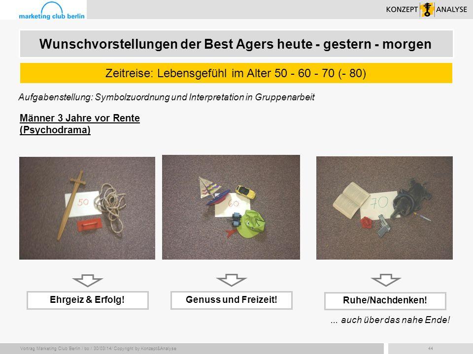 Vortrag Marketing Club Berlin / bo / 30/03/14/ Copyright by Konzept&Analyse44 Aufgabenstellung: Symbolzuordnung und Interpretation in Gruppenarbeit Ze