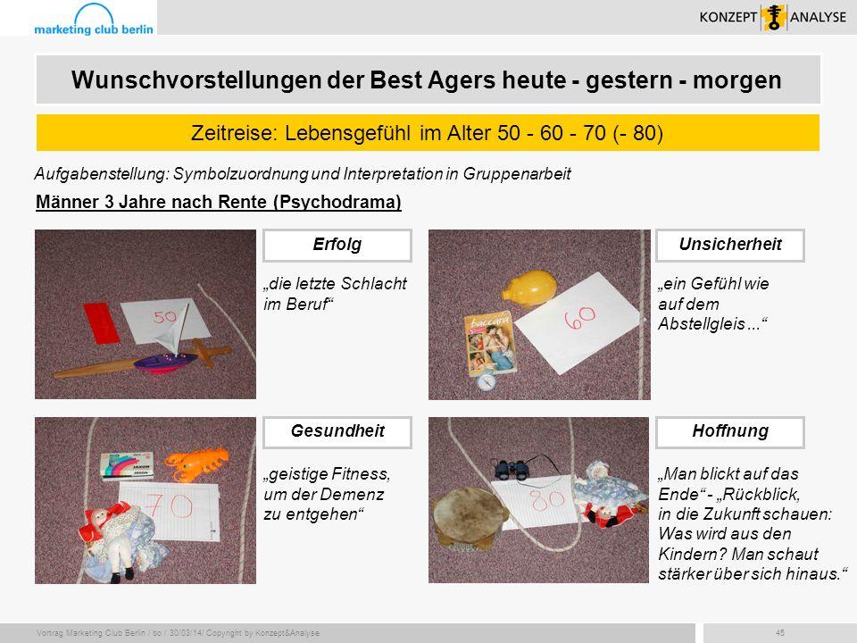 Vortrag Marketing Club Berlin / bo / 30/03/14/ Copyright by Konzept&Analyse45 Aufgabenstellung: Symbolzuordnung und Interpretation in Gruppenarbeit Ze