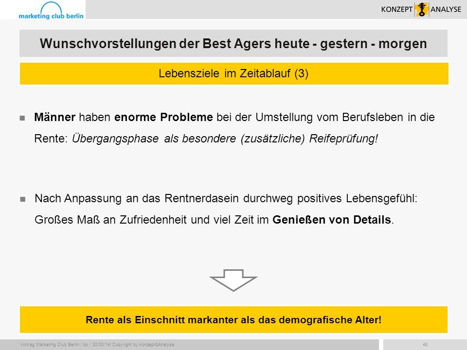 Vortrag Marketing Club Berlin / bo / 30/03/14/ Copyright by Konzept&Analyse48 Lebensziele im Zeitablauf (3) Wunschvorstellungen der Best Agers heute -