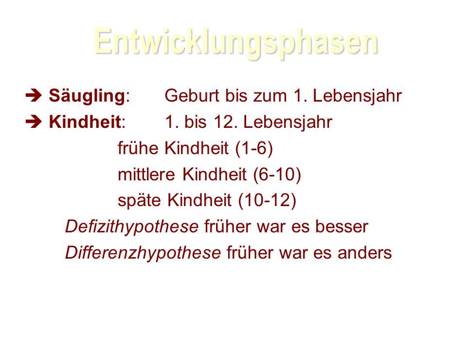 Entwicklungsphasen Säugling: Geburt bis zum 1.Lebensjahr Kindheit:1.