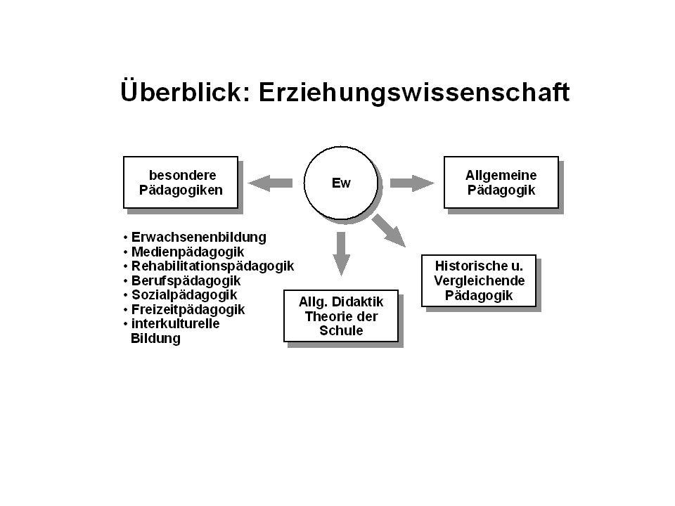 Psychoanalyse Das Modell der Psychoanalyse ist ein prominentes Beispiel dafür, wie versucht wird, beides - also die biologische Seite wie auch die gesellschaftliche Seite - zusammenzudenken.
