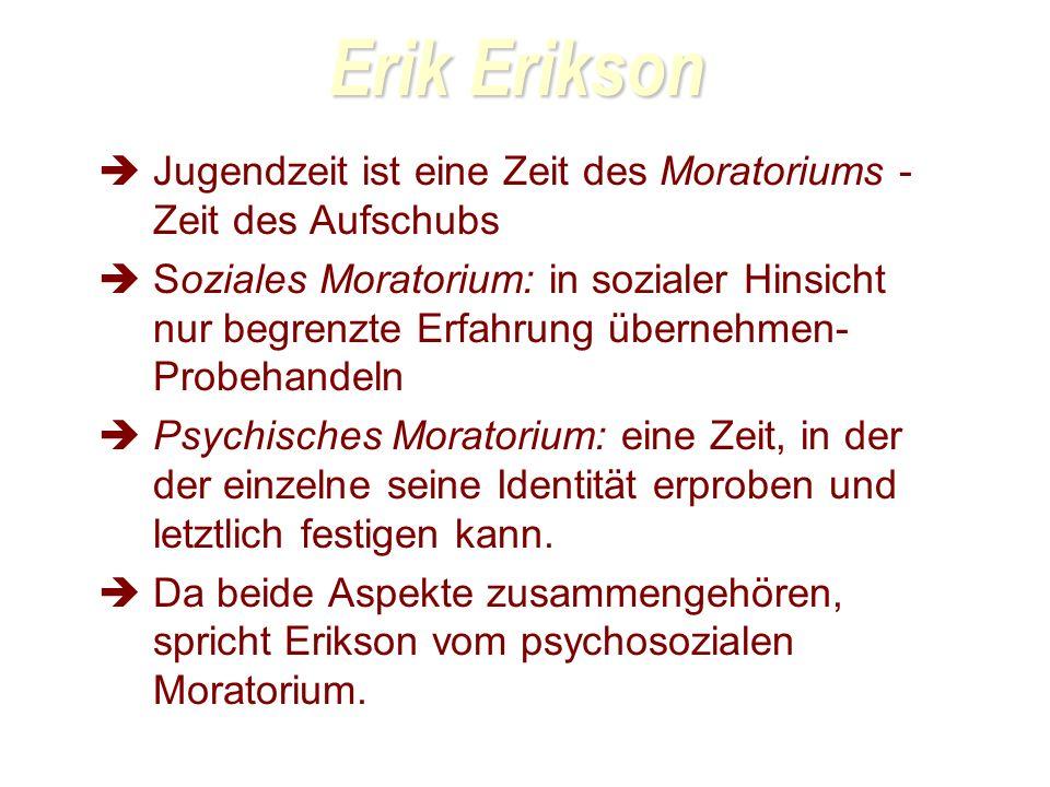 Erik Erikson Jugendzeit ist eine Zeit des Moratoriums - Zeit des Aufschubs Soziales Moratorium: in sozialer Hinsicht nur begrenzte Erfahrung übernehmen- Probehandeln Psychisches Moratorium: eine Zeit, in der der einzelne seine Identität erproben und letztlich festigen kann.