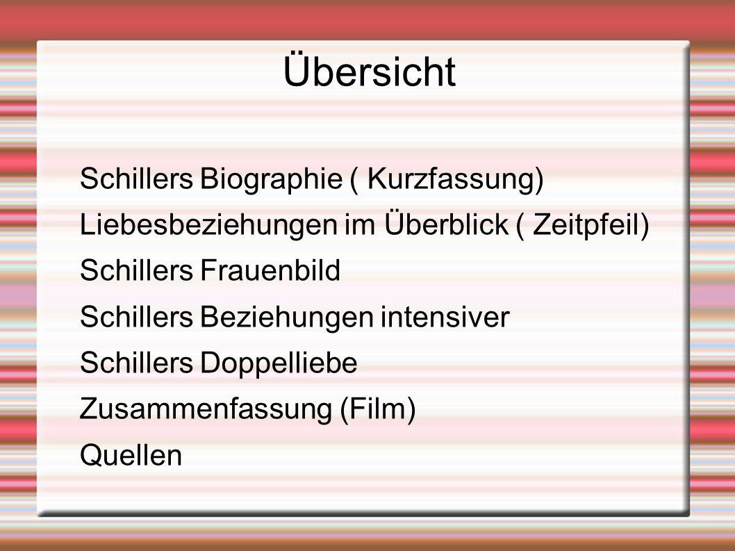 Übersicht Schillers Biographie ( Kurzfassung) Liebesbeziehungen im Überblick ( Zeitpfeil) Schillers Frauenbild Schillers Beziehungen intensiver Schill