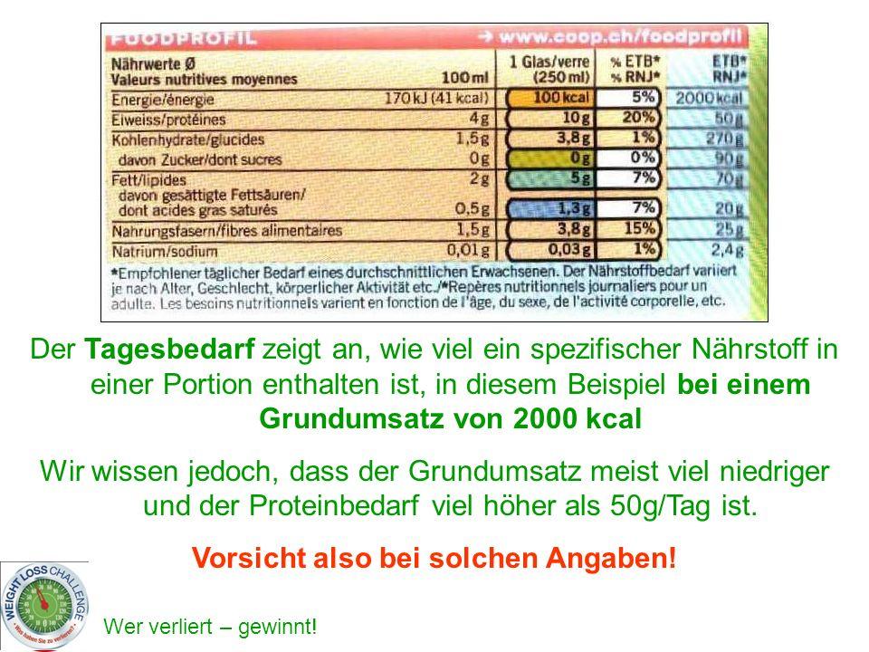 Wer verliert – gewinnt! Der Tagesbedarf zeigt an, wie viel ein spezifischer Nährstoff in einer Portion enthalten ist, in diesem Beispiel bei einem Gru