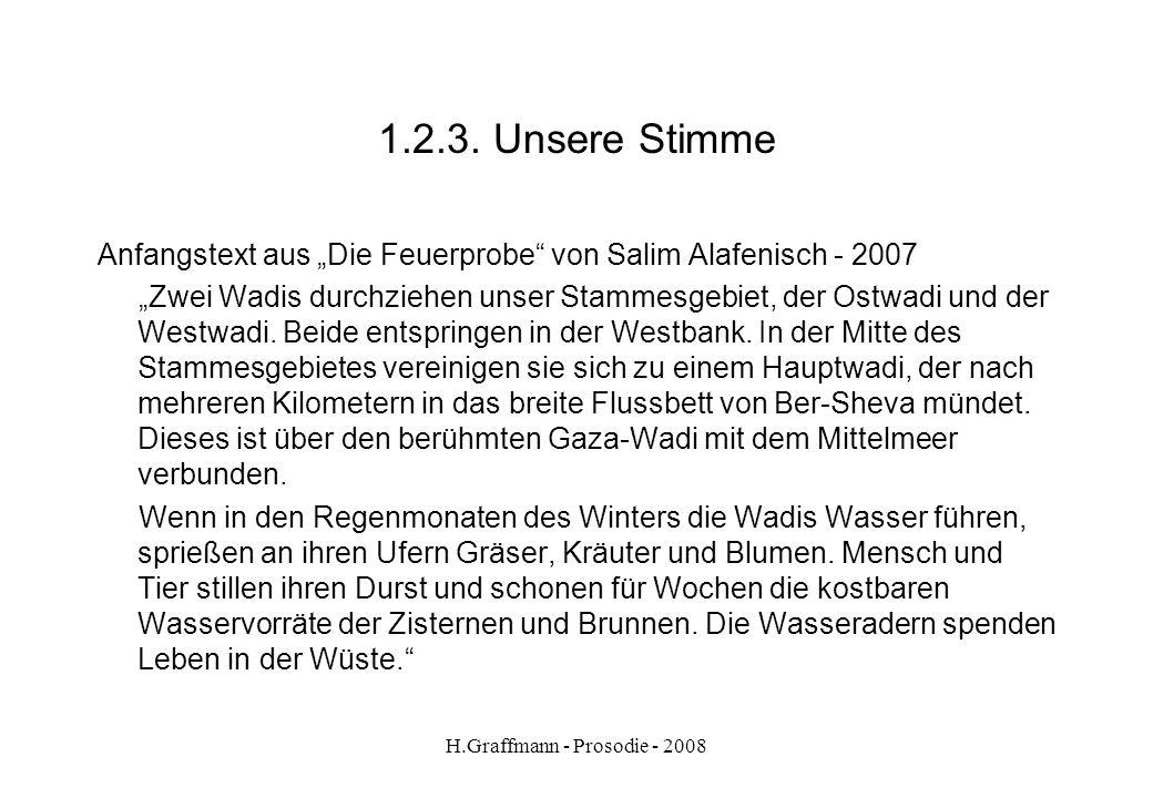 H.Graffmann - Prosodie - 2008 1.2.2. Unsere Stimme Stimmaufnahmen Text in 1.2.3. in Vierergruppen Für jede einzelne Stimme Gespräch: -Was gefällt uns