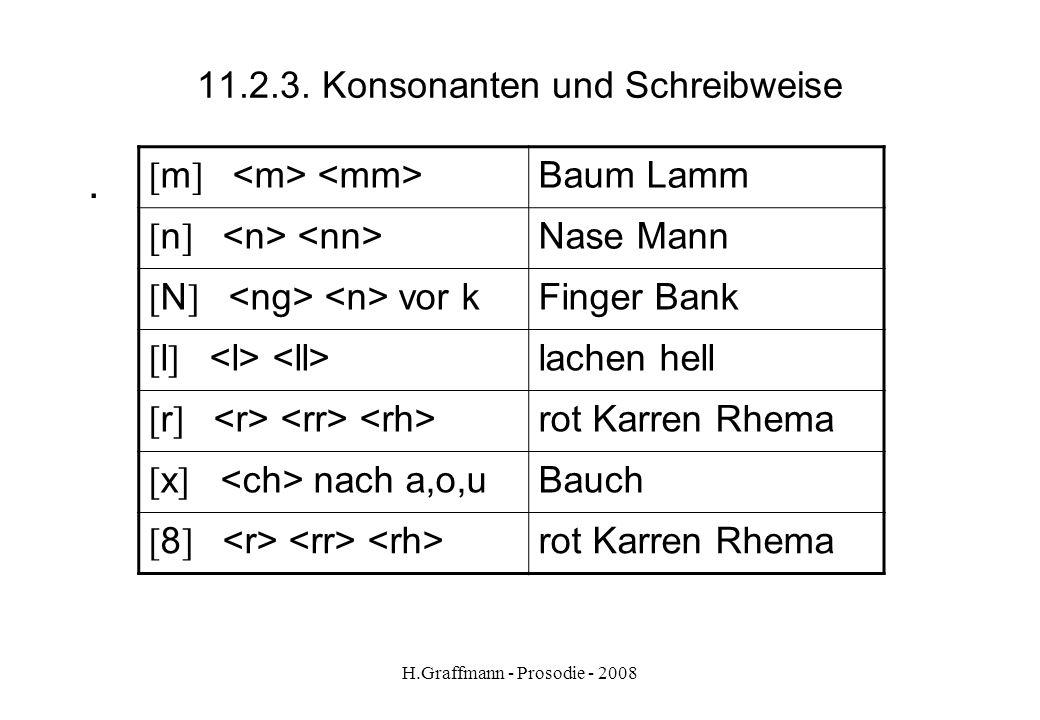 H.Graffmann - Prosodie - 2008 11.2.2. Konsonanten und Schreibweise. [ v ] Wirtschaft Vase [ f ] Ofen offen viel Phonetik Tschechow [ z ] Hose [ s ] wa