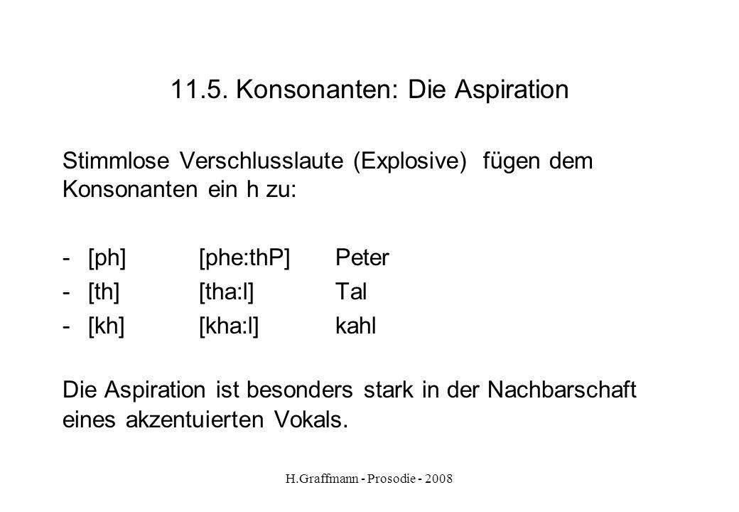 H.Graffmann - Prosodie - 2008 11.4. Konsonanten: die Auslautregel Die stimmhaften Verschlusslaute (Explosivlaute) [b] [d] [g] werden am Wortende und a