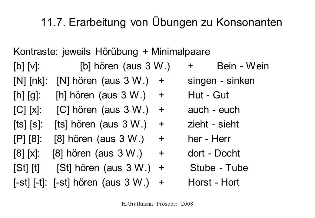 H.Graffmann - Prosodie - 2008 11.5. Konsonanten: Die Aspiration Stimmlose Verschlusslaute (Explosive) fügen dem Konsonanten ein h zu: -[ph] [phe:thP]