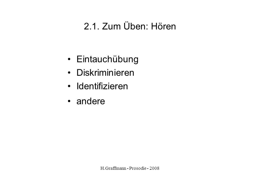 H.Graffmann - Prosodie - 2008 2. Zum Üben Wichtigste Quelle: Die Stimme des Lehrers. = Nachahmung. Daneben: Bewusstmachung. Warum?.... Unterscheidung: