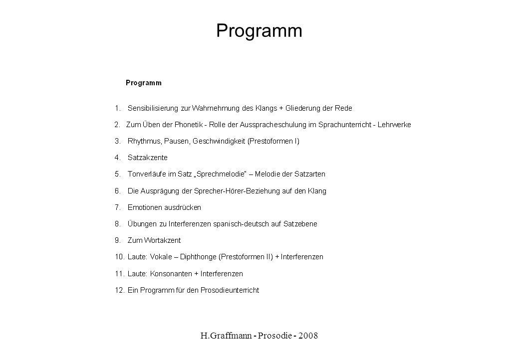 H.Graffmann - Prosodie - 2008 Prosodie und Phonetik im Unterricht Workshop zur prosodischen und lautlichen Gestaltung des Deutschen