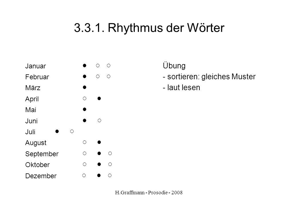 H.Graffmann - Prosodie - 2008 3.2.4. Rhythmus Pausen Geschwindigkeit Gliederung der Rede Übung Fernsehtext: Für Risiken und Nebenwirkungen lesen Sie d