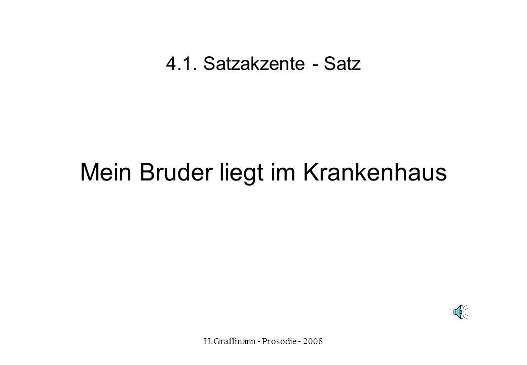 H.Graffmann - Prosodie - 2008 3.3.6.2. Rhythmus Stunde Andreas Fischer