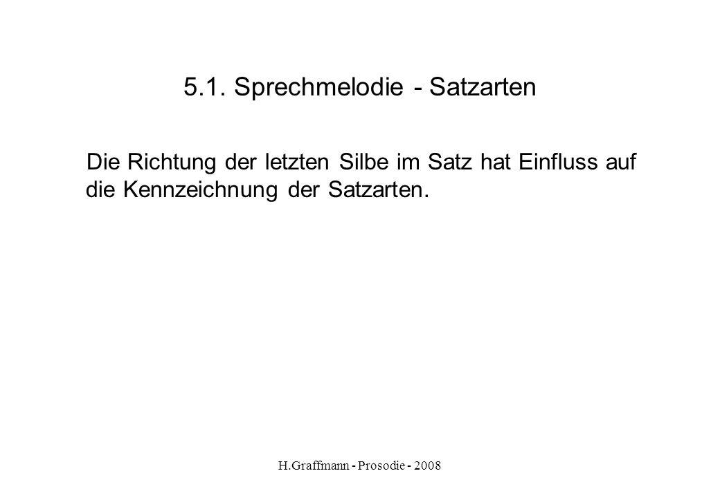 H.Graffmann - Prosodie - 2008 5. Sprechmelodie Definition Funktionen: Kenzeichnung der Satzart Kennzeichnung der Sprecher-Hörer-Beziehung Emotionales