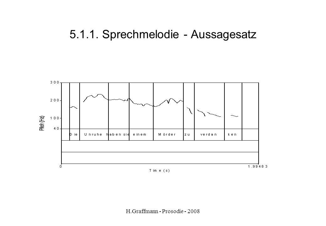 H.Graffmann - Prosodie - 2008 5.1.1. Sprechmelodie – Aussagesatz. Die Unruhe haben Sie einem Mörder zu verdanken