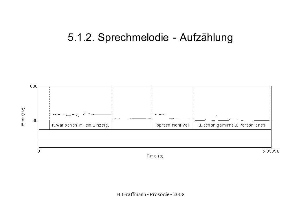H.Graffmann - Prosodie - 2008 5.1.3. Sprechmelodie - Aufzählung Kranz war schon immer ein Einzelgänger sprach nicht viel und schon gar nicht über Pers