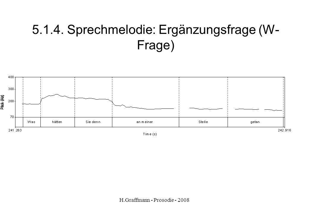 H.Graffmann - Prosodie - 2008 5.1.4. Sprechmelodie: Ergänzungsfrage (W-Frage) Was hätten sie denn an meiner Stelle getan