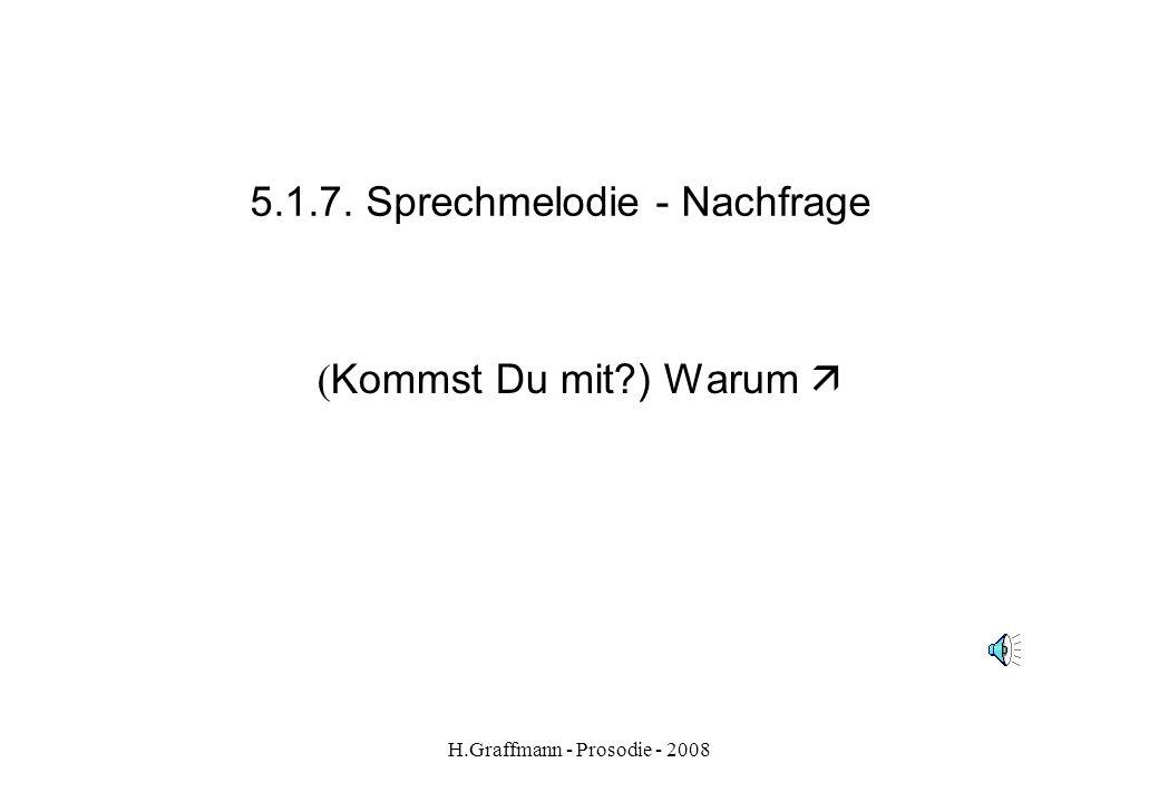 H.Graffmann - Prosodie - 2008 5.1.6. Sprechmelodie - Entscheidungsfrage Typ 2 Beispiel 2