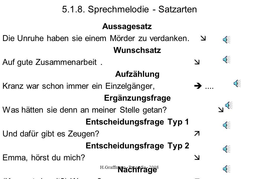 H.Graffmann - Prosodie - 2008 5.1.7. Sprechmelodie – Nachfrage