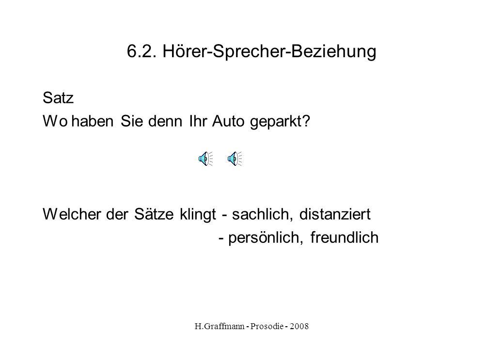 H.Graffmann - Prosodie - 2008 6.1.1. Hörer-Sprecher-Beziehung - Worin besteht der Unterschied zwischen Frage 1 und Frage 2? - Wir konstruieren einen K