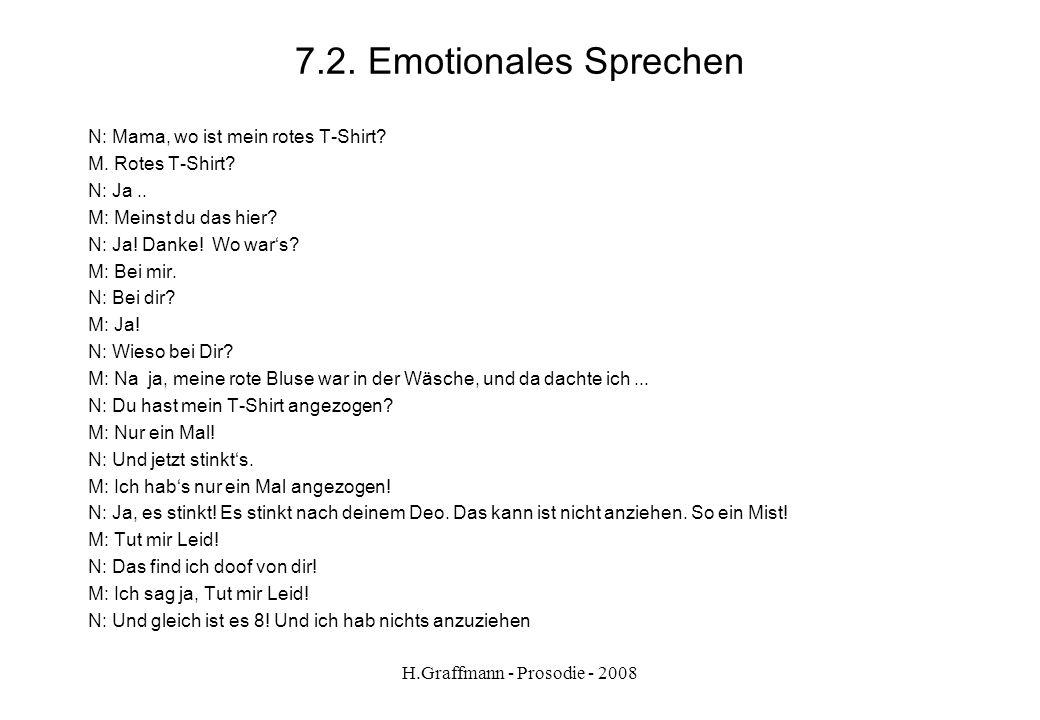 H.Graffmann - Prosodie - 2008 7.1. Emotionales Sprechen Ich denke viel an ihn Situation Trauer Prosodische Mittel:...