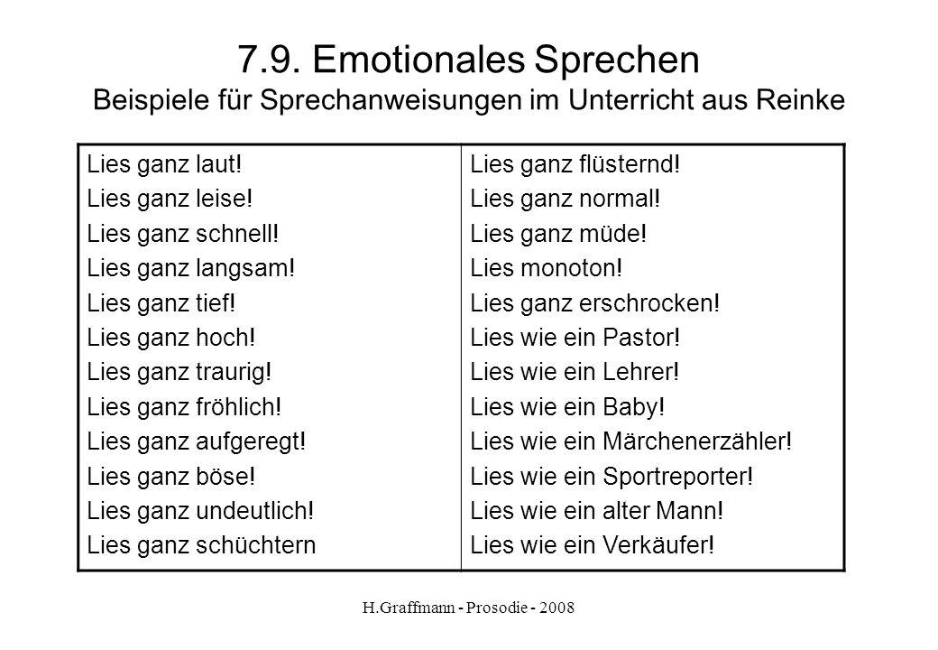 H.Graffmann - Prosodie - 2008 7.8. Emotionales Sprechen Übung aus Phonothek intensiv S. 149 Du sprichst zu viel Du sagst immer ja. Du fragst zu wenig.