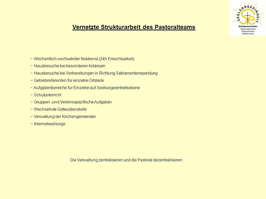 Vernetzte Strukturarbeit des Pastoralteams ~ Wöchentlich wechselnder Notdienst (24h Erreichbarkeit) ~ Hausbesuche bei besonderen Anlässen ~ Hausbesuch
