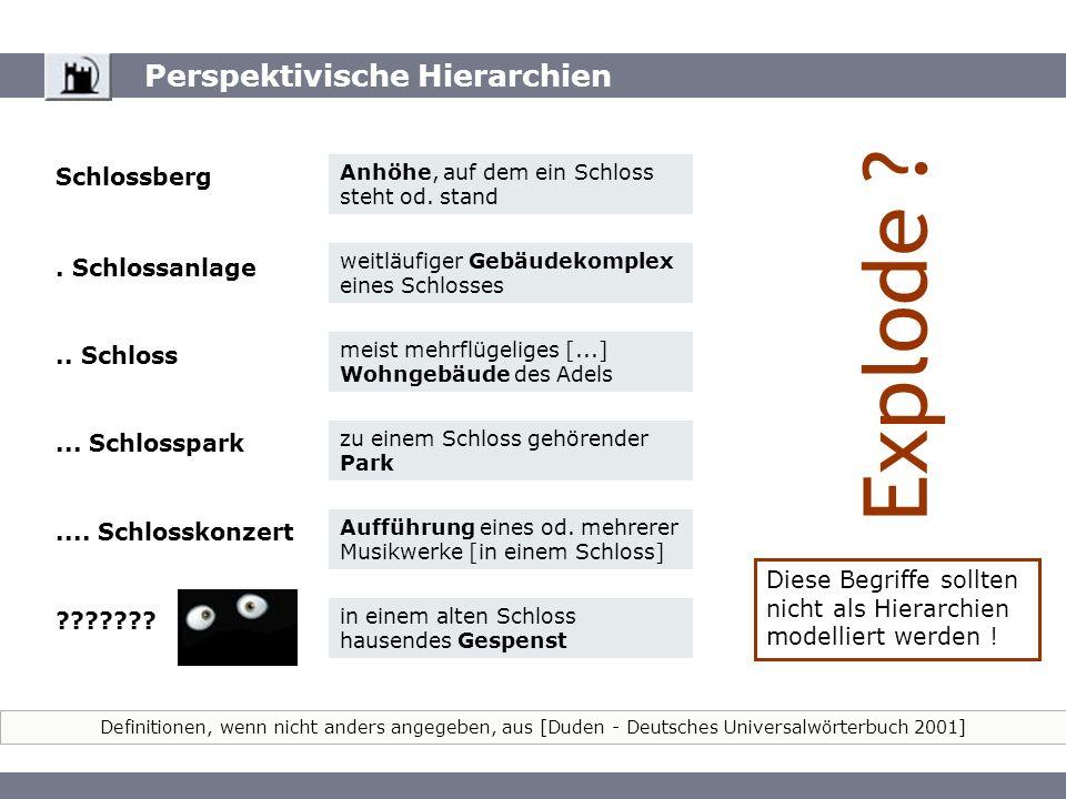 Perspektivische Hierarchie Schloss Definitionen, wenn nicht anders angegeben, aus [Duden - Deutsches Universalwörterbuch 2001] Perspektivische Hierarc