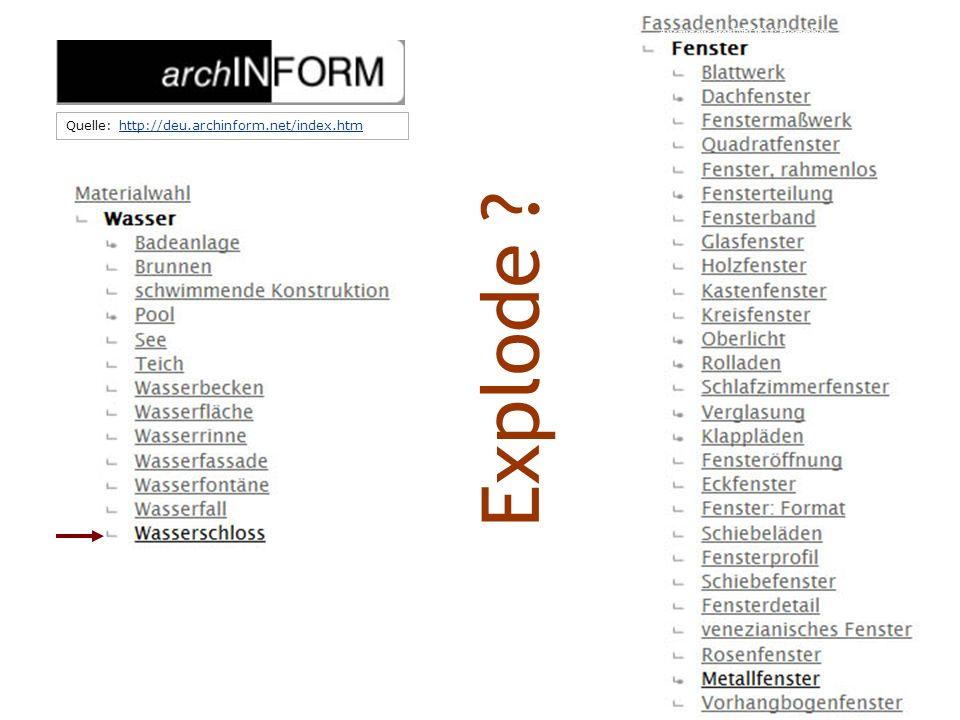 E x p l o d e ? Auszug aus archINFORM: Hierarchien Quelle: http://deu.archinform.net/index.htmhttp://deu.archinform.net/index.htm